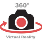 360 Grad Panoramafotografie